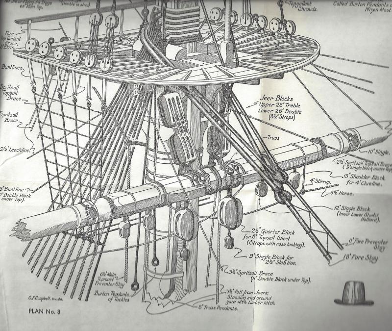 Woles Model Ship Plans Hms Victory