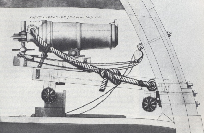 Name:  Diagram of a carronade mounting.jpg