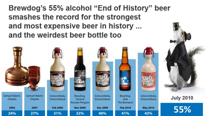 Name:  brewdog-creates-the-end-of-history-55-beer.jpg Views: 221 Size:  130.4 KB