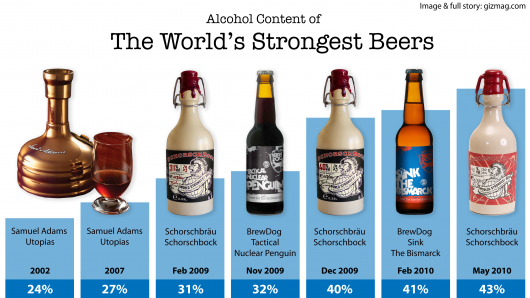 Name:  worlds-strongest-beers-21.png Views: 307 Size:  167.1 KB