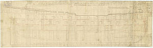 Name:  Plan_showing_the_inboard_profile_profile_(and_approved)_for_Elizabeth_(1769).jpg Views: 673 Size:  7.1 KB