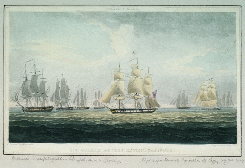 Name:  HMS_Lively_(1804).jpg Views: 22 Size:  169.9 KB