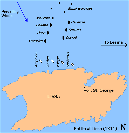 Name:  Battle_of_Lissa_1811_Map.png