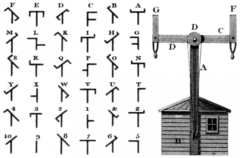 Name:  semaphore-letters.jpg Views: 89 Size:  93.8 KB