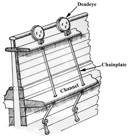 Name:  19thC chainplate_Campbell1995p15.jpg Views: 378 Size:  126.6 KB