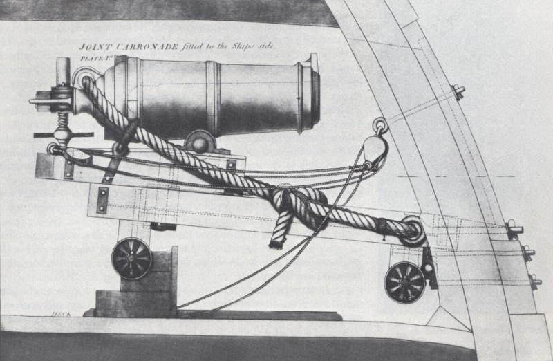 Name:  Diagram of a carronade mounting.jpg Views: 220 Size:  160.9 KB