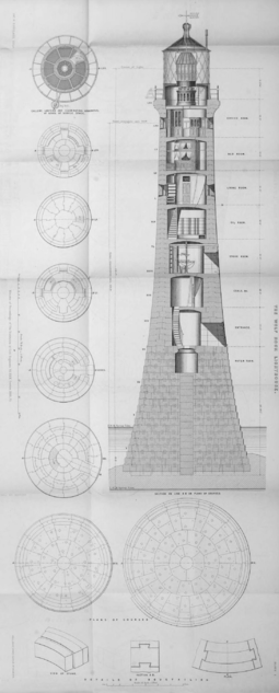Name:  255px-Wolf_Rock_Lighthouse_Engineering_drawing.png Views: 234 Size:  96.4 KB